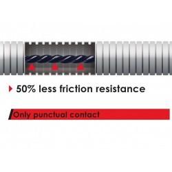 Runpo5 resistencia